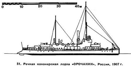канонерская лодка амур