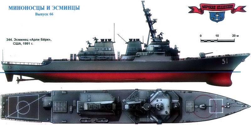 документы чертежи моддели эсминца арли берк квартира Янтарный город